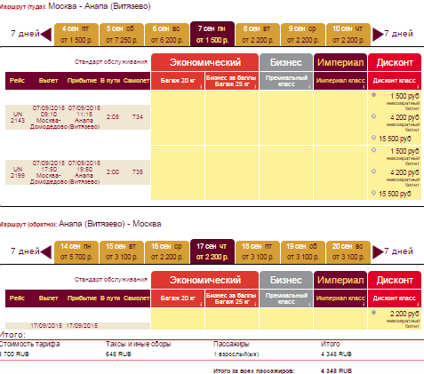 BudgetWorld BudgetWorld Трансаэро. Москва - Краснодар: 750 / Уфа: 2250 / Екатеринбург: 4450 / МинВоды: 5850 руб. (туда-обратно) [Прямые рейсы!]