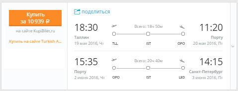 Таллин - Порту - Питер