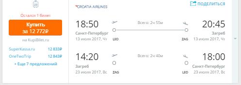 Питер - Загреб - Питер