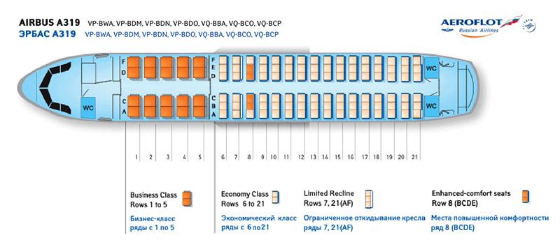 Аэрофлот A319 схема салона