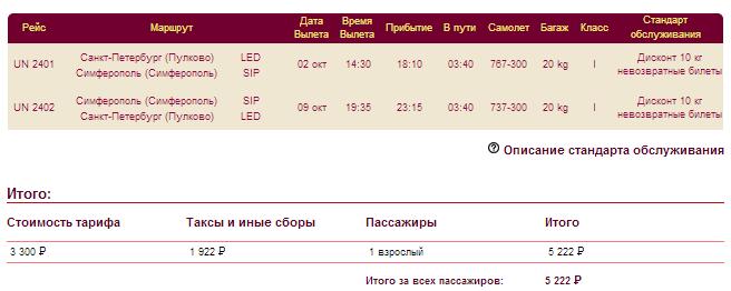 BudgetWorld|Трансаэро. Питер — Симферополь (Крым) — Питер: 5200 руб. [Прямые рейсы!]