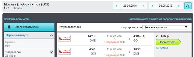 Москва - Гоа - Москва