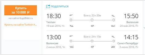 Таллин - Валенсия - Питер
