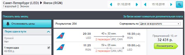 Москва - Янгон - Москва