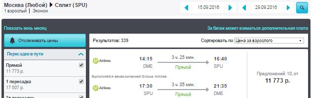 Москва - Сплит - Москва