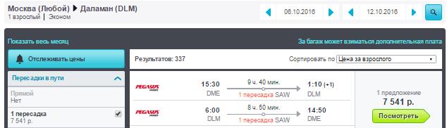 Москва - Даламан - Москва