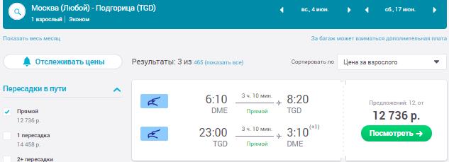 Москва - Подгорица - Москва