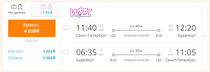 Питер - Будапешт - Питер